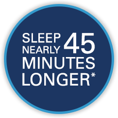 Sleep nearly 45 minutes longer